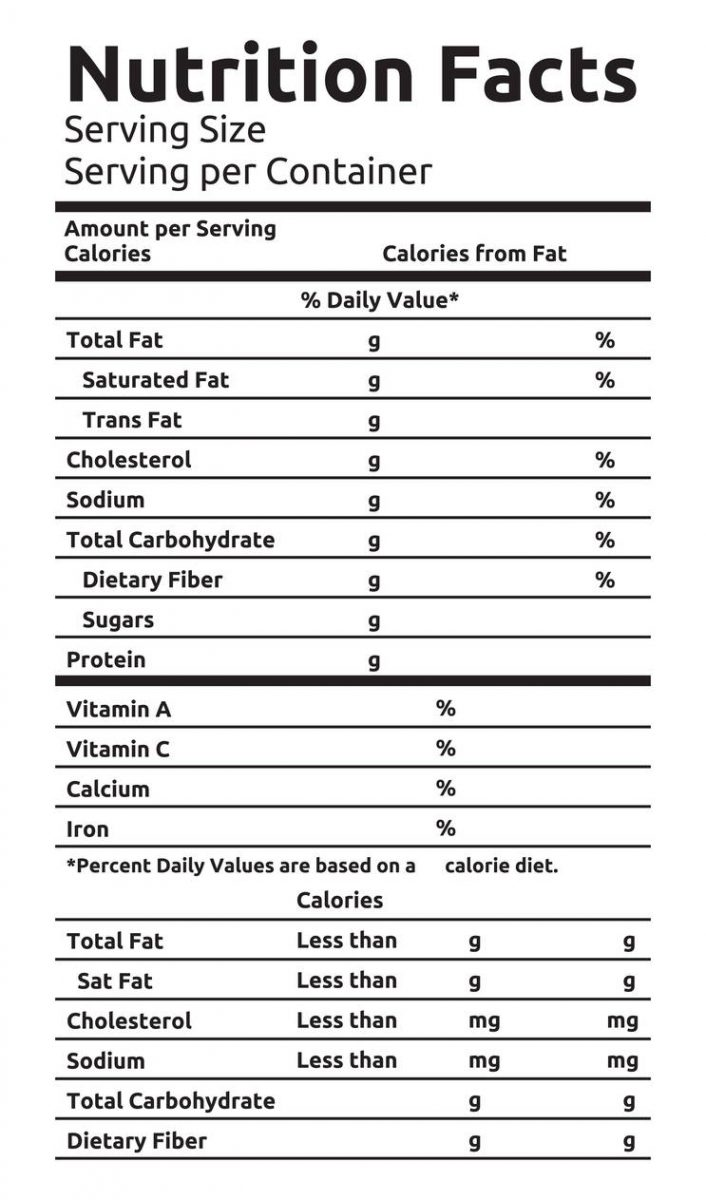 Ingredients and Nutrition Labels in the San Francisco Bay Area